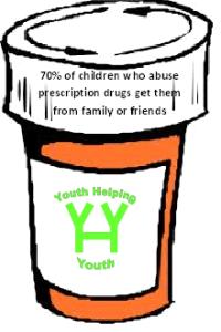 2015 Prescription Drug Sticker